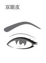 秋季四种眼型眼线膏的画法技巧